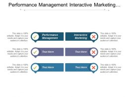 Performance Management Interactive Marketing Integration Strategy Performance Management Cpb