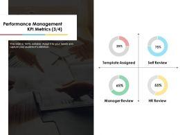 Performance Management Kpi Metrics 3 4 Ppt Powerpoint Presentation Show Backgrounds