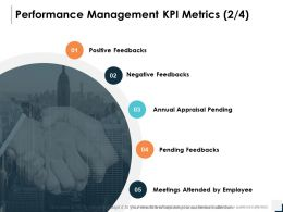 Performance Management Kpi Metrics Annual Appraisal Ppt Powerpoint Presentation Icon Visual Aids