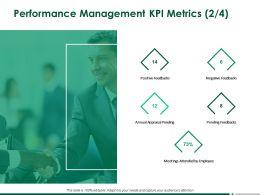 Performance Management KPI Metrics Communication Ppt Powerpoint Presentation Inspiration