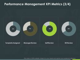 Performance Management Kpi Metrics Manager Review Ppt Powerpoint Presentation Inspiration Introduction