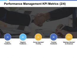 Performance Management KPI Metrics Negative Feedbacks Ppt Powerpoint Presentation Slides