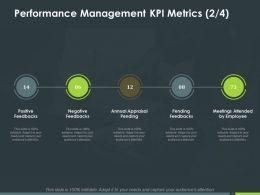 Performance Management Kpi Metrics Pending Feedbacks Ppt Powerpoint Presentation Inspiration Guide