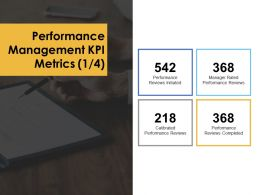 Performance Management KPI Metrics Planning A239 Ppt Powerpoint Presentation Gallery Design