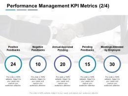 Performance Management KPI Metrics Positive Ppt Powerpoint Presentation Structure