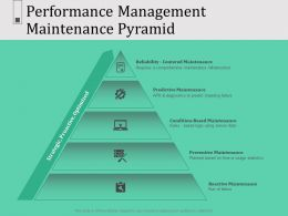 Performance Management Maintenance Pyramid Apr Powerpoint Presentation Clipart Images