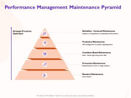 Performance Management Maintenance Pyramid Diagnostics Ppt Powerpoint Presentation Infographics Objects
