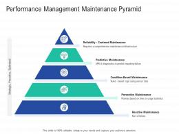 Performance Management Maintenance Pyramid Infrastructure Construction Planning Management Ppt Rules