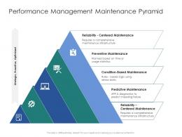 Performance Management Maintenance Pyramid Infrastructure Engineering Facility Management Ppt Grid