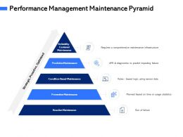 Performance Management Maintenance Pyramid Logic Using Ppt Powerpoint Presentation Diagram
