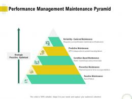 Performance Management Maintenance Pyramid Optimizing Infrastructure Using Modern Techniques Ppt Pictures