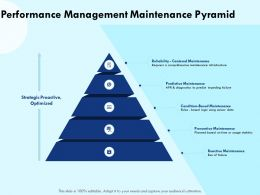 Performance Management Maintenance Pyramid Requiers Ppt Powerpoint Presentation Example