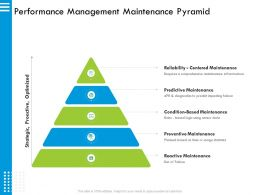 Performance Management Maintenance Pyramid Run Ppt Powerpoint Presentation Infographics Objects