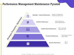 Performance Management Maintenance Pyramid Sensor Data Ppt Powerpoint Presentation Model Ideas
