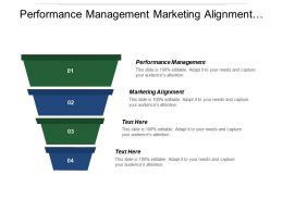 Performance Management Marketing Alignment Product Pricing Lead Generation