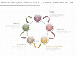 Performance Management Measures Evaluation Powerpoint Presentation Templates