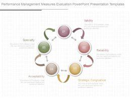 Performance Management Measures Evaluation Powerpoint Presentation Templates