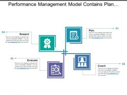 performance management model contains plan coach evaluate and reward