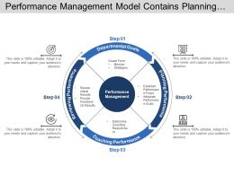 performance management model contains planning coaching reviewing departmental goals