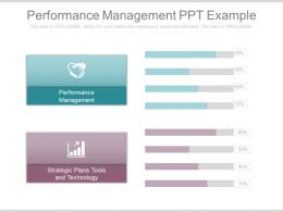 Performance Management Ppt Example
