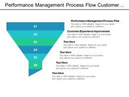 Performance Management Process Flow Customer Experience Improvement Cpb