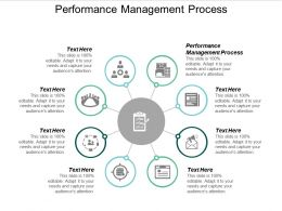 Performance Management Process Ppt Powerpoint Presentation Gallery Graphics Tutorials Cpb