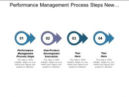 Performance Management Process Steps New Product Development Innovation Cpb