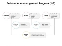 Performance Management Program 1 2 Ppt Powerpoint Presentation Show Example
