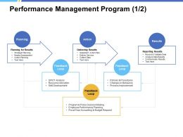 Performance Management Program Delivering Results Ppt Powerpoint Presentation Summary Deck