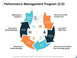 Performance Management Program Goal Plan Ppt Powerpoint Presentation Icon Example