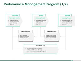 Performance Management Program Planning A260 Ppt Powerpoint Presentation Icon