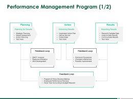 Performance Management Program Planning A260 Ppt Powerpoint Presentation Icon