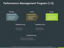 Performance Management Program Planning Ppt Powerpoint Presentation Inspiration Samples
