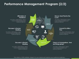 Performance Management Program Ppt Powerpoint Presentation Inspiration Show