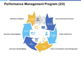 Performance Management Program Progress Notes Ppt Powerpoint Presentation Show Brochure