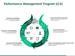 Performance Management Program Self Evaluation Ppt Powerpoint Presentation Gallery Icons
