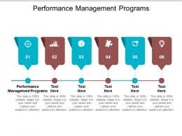 Performance Management Programs Ppt Powerpoint Presentation Summary Styles Cpb