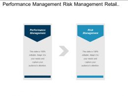 Performance Management Risk Management Retail Merchandising Business Opportunity Cpb