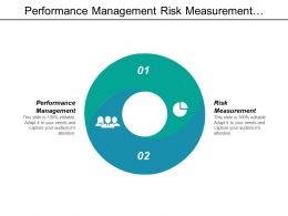 Performance Management Risk Measurement Venture Capital Investment Hr Strategies Cpb