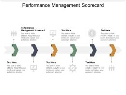 Performance Management Scorecard Ppt Powerpoint Presentation File Example Cpb