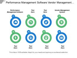 Performance Management Software Vendor Management System