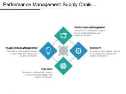 Performance Management Supply Chain Management Risk Analysis Sales Performance Cpb