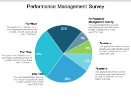 Performance Management Survey Ppt Powerpoint Presentation Summary Graphics Example Cpb