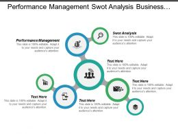 Performance Management Swot Analysis Business Lead Marketing Techniques Cpb