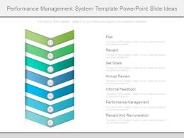 Performance Management System Template Powerpoint Slide Ideas