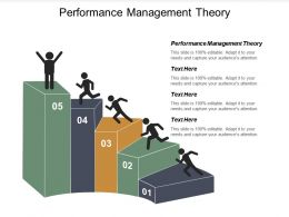 Performance Management Theory Ppt Powerpoint Presentation Infographic Template Introduction Cpb