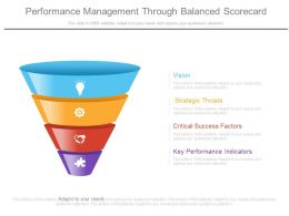 Performance Management Through Balanced Scorecard