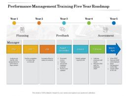 Performance Management Training Five Year Roadmap