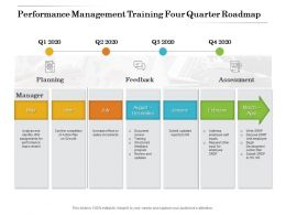 Performance Management Training Four Quarter Roadmap