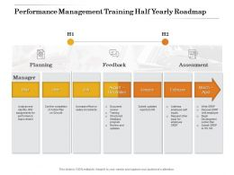 Performance Management Training Half Yearly Roadmap